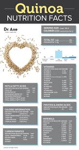 quinoa the complete protein that boosts weight loss efforts
