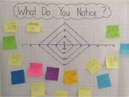 67 best what do you notice a family math activity images on