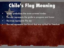 Cile Flag Chile By Michaelcervantes160