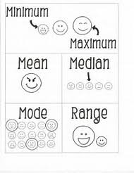 best 25 ideas about mean median mode and range find what you u0027ll