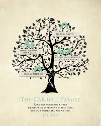 grandchildren family tree with grandkid s names