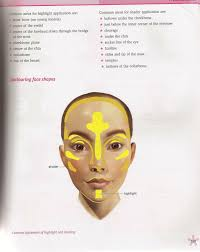 the makeup artist handbook 17 beauty makeup specialist practice