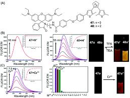 Recent Advances In Diarylethene Based Multi Responsive Molecular