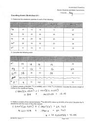 atoms ions isotopes worksheet answers 28 templates c1 7 ions