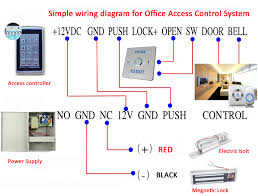 access control system wholesale center swaccesscontrol com