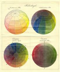 colour wheels charts and tables through history u2013 public