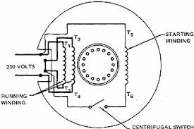 single phase induction motors