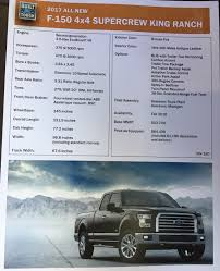 Ford F150 Truck Specs - 2017 ford f150 king ranch specs the fast lane truck