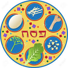 pesach seder plate passover plate passover plate and its symbols with the word