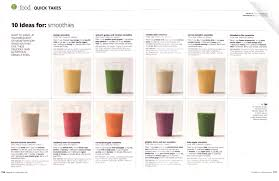 Real Simple Magazine by Delightfully Raw Joining The Real Food Revolution