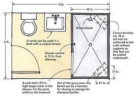 bathroom design dimensions bathroom stylish standard bathtub shower dimensions kitchen bath
