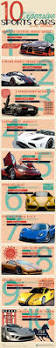 koenigsegg scalextric most expensive cars in the world do you fancy an infographic