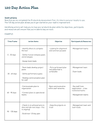 sales business plan template best 90 day samples free throu cmerge