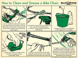 How To Clean And Oil by Learn How To Properly Clean And Grease A Bike Chain In Six Steps