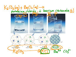 showme double displacement reactions