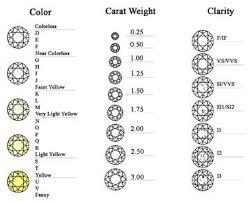 diamond stud size 7 best sparklie images on diamond studs diamond