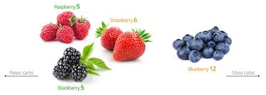 low carb fruits and berries u2013 the best and the worst diet doctor
