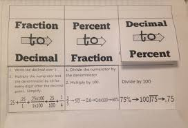 converting fractions to terminating and repeating decimals a