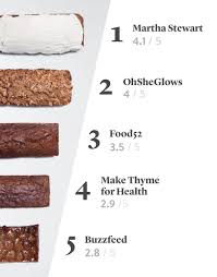 the best ever only recipe you u0027ll ever need banana bread