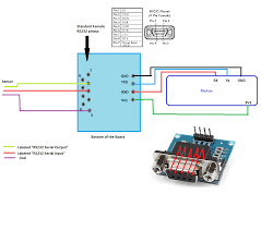rs232 converter only works when i cross the wires hardware