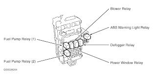 working on a 2002 mitsubishi lancer no power to fuel pump