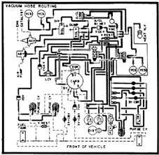 vacuum hose diagram for gmc sonoma 2003 4 3 2wd fixya