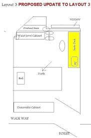 Fengshui Bedroom Layout Feng Shui Bedroom Placement Of Furniture Psoriasisguru