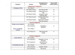 it contingency plan template image titled write a
