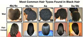 Styles To Wear While Transitioning To Natural Hair - 5 things you need to know while transitioning to natural hair
