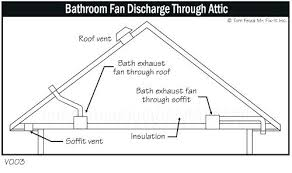 extractor fan roof vent how to vent a bathroom fan through the roof window bathroom exhaust