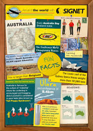 australia facts visual ly