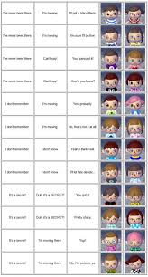 all acnl hairstyles with colours english face guide for animal crossing new leaf leaves face