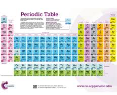 P Table Com Chemistry Resources For Teachers And Students Learn Chemistry