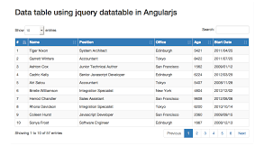 Bootstrap Data Table Datatable Using Jquery Datatable In Angularjs