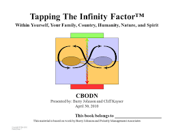 copyright pma 2002 polarity map 0 cbodn presented by barry