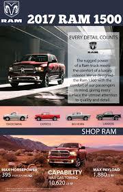 dodge ram dealers az york dodge chrysler jeep ram chrysler dodge jeep ram