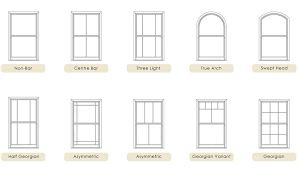 window styles types house windows styles quotes home building plans 27085