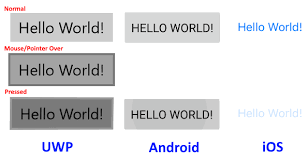 android button style styling pages and controls in xamarin forms using visual states