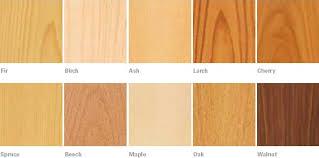 transform your furniture with wallpaper wood veneer