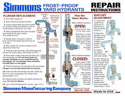 Antifreeze Faucet Repair Hydrants Simmons Manufacturing Company