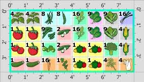 garden layout planner 17 best images about landscape ideas on