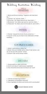 Invitation Wording Wedding Guide To Wedding Invitations Messages Messages 21st And Wedding
