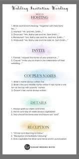 Wedding Invitation Verses Guide To Wedding Invitations Messages Messages 21st And Wedding