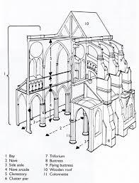 Salisbury Cathedral Floor Plan by Rysunek Techniczny łazienki Szukaj W Google Różne Głównie