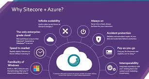 five reasons why microsoft azure web apps and sitecore are a match