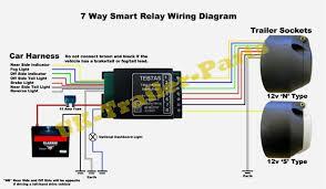 7 pin trailer socket wiring diagram dolgular com