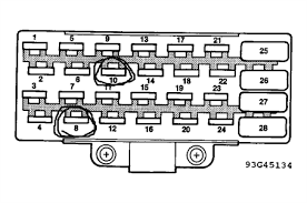 1994 jeep grand fuse diagram 1994 jeep grand found clicking fuse in floor of fixya