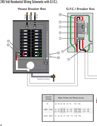 gfci outlet wiring diagram and adorable carlplant