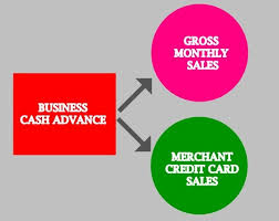 Credit Card For New Business With No Credit Capital Loans Business Cash Advance No Credit Check Loans