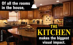 things to consider before choosing wallpaper designs for the kitchen